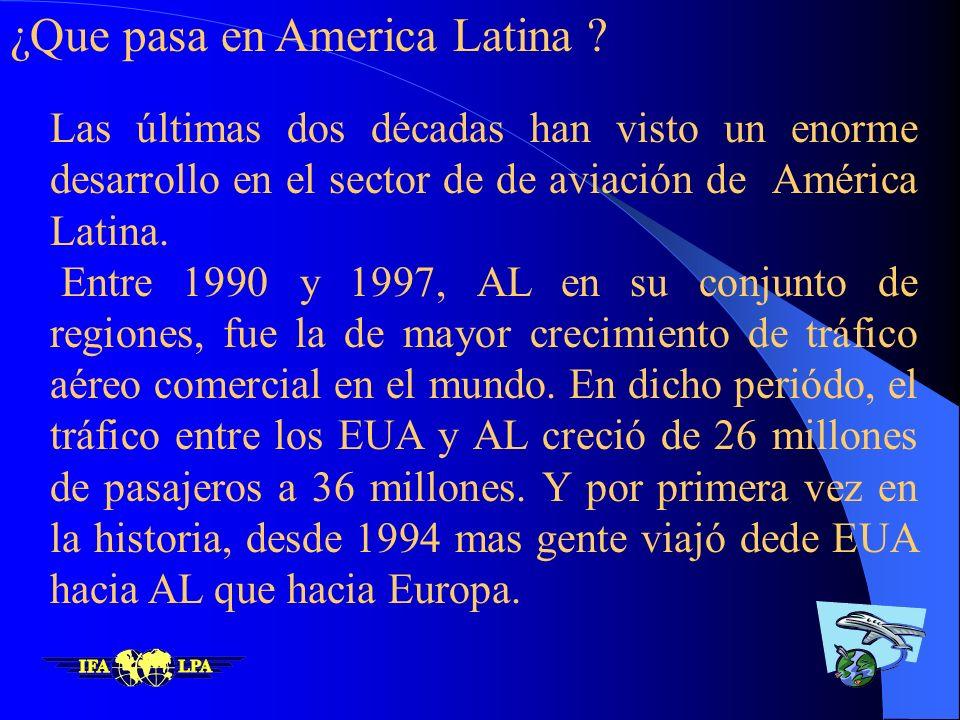 ¿Que pasa en America Latina