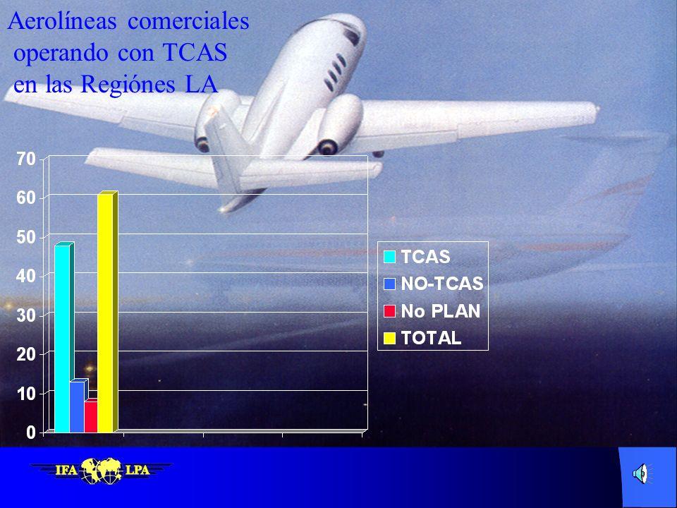Aerolíneas comerciales