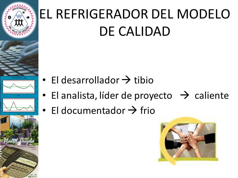 EL REFRIGERADOR DEL MODELO DE CALIDAD