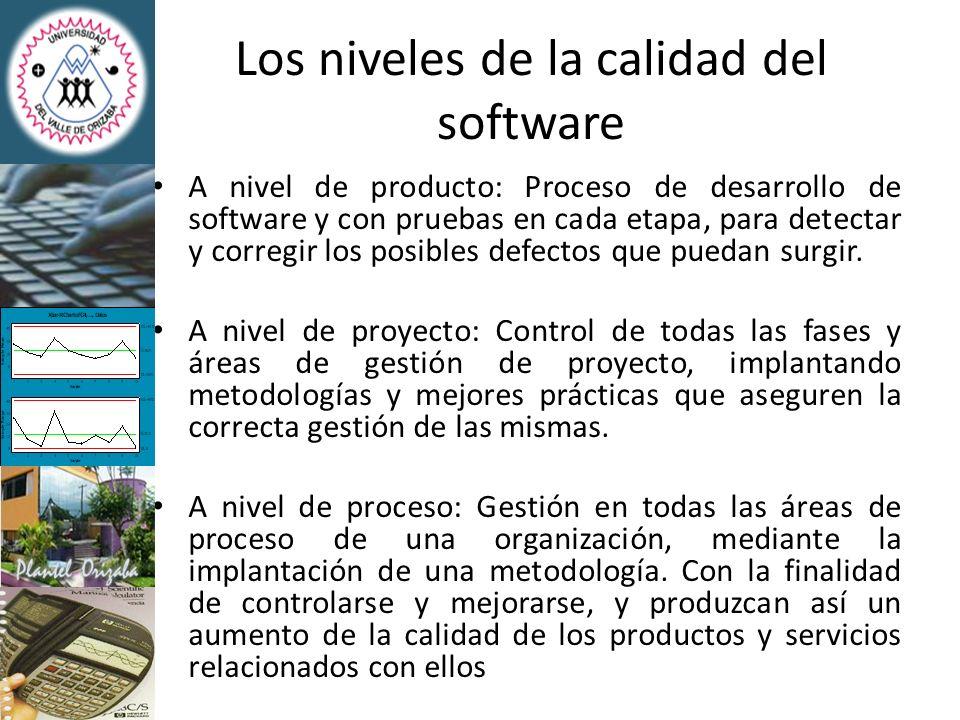 Los niveles de la calidad del software