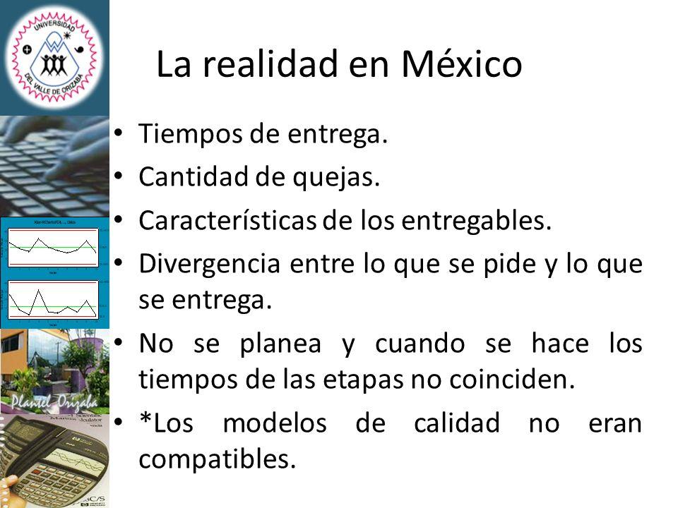 La realidad en México Tiempos de entrega. Cantidad de quejas.