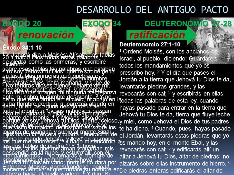 DESARROLLO DEL ANTIGUO PACTO