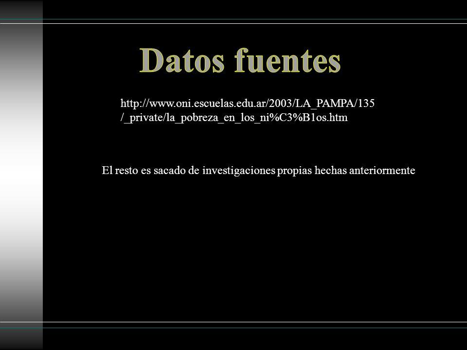 Datos fuentes http://www.oni.escuelas.edu.ar/2003/LA_PAMPA/135/_private/la_pobreza_en_los_ni%C3%B1os.htm.