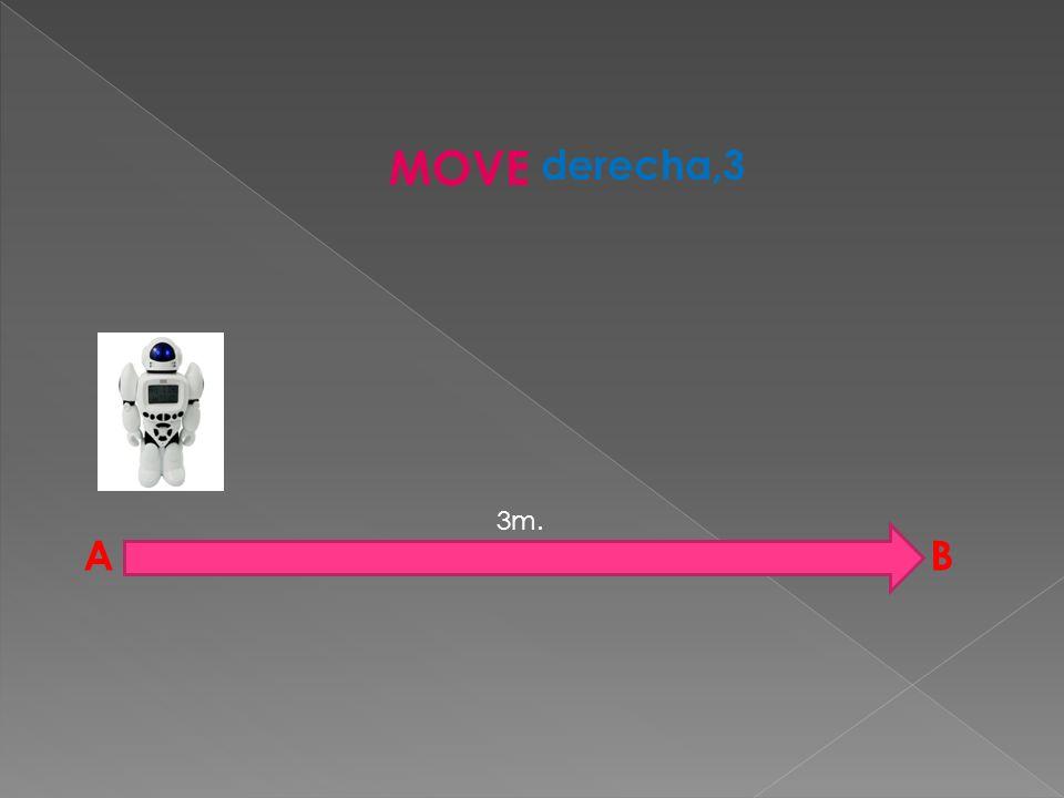 MOVE derecha,3 3m. A B