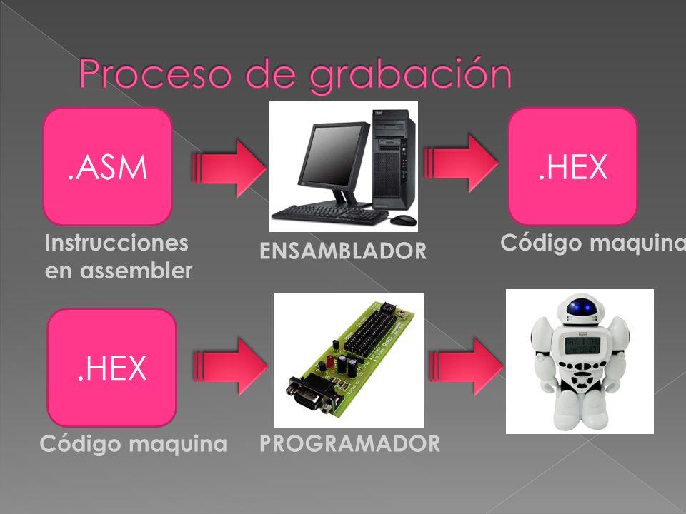 Proceso de grabación .ASM .HEX .HEX Instrucciones en assembler