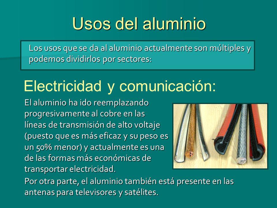 Usos del aluminio Electricidad y comunicación: