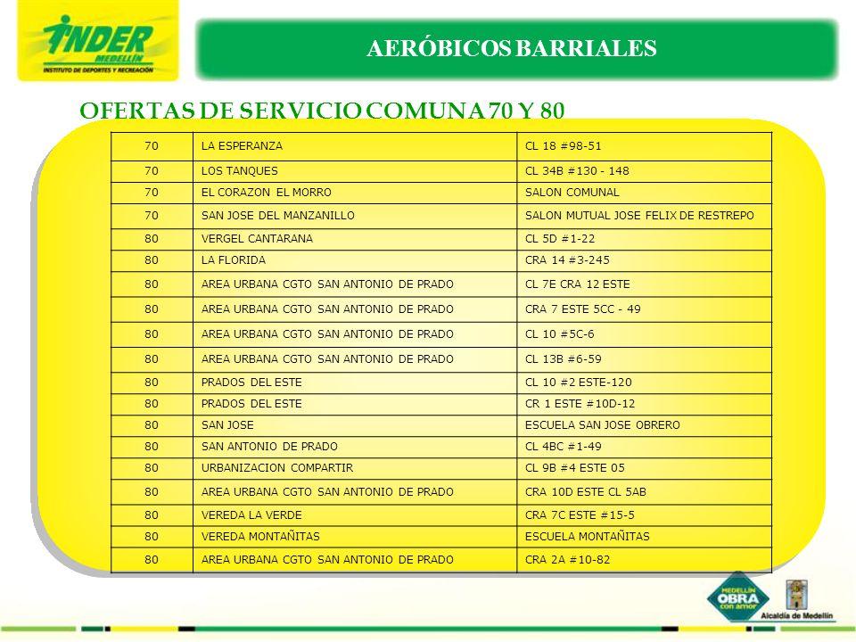 OFERTAS DE SERVICIO COMUNA 70 Y 80