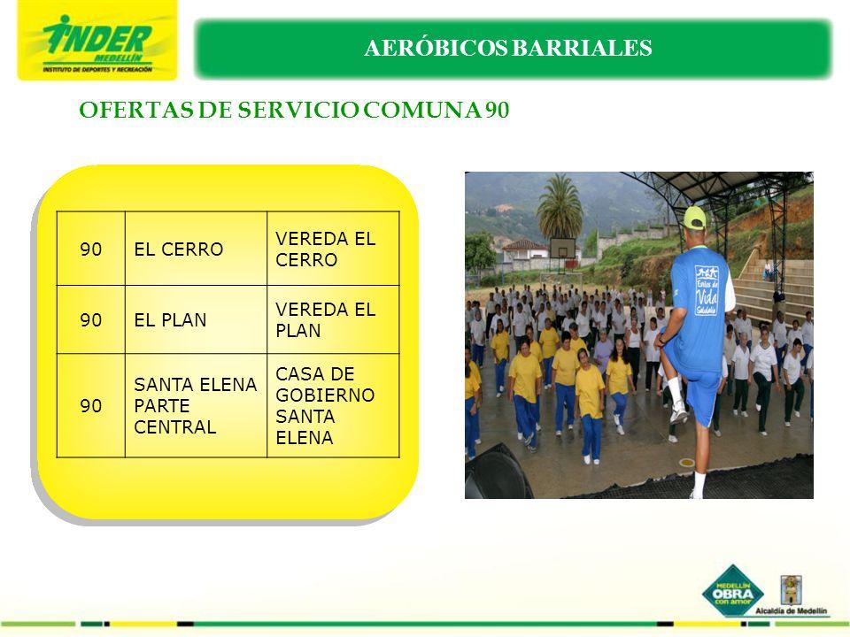 OFERTAS DE SERVICIO COMUNA 90