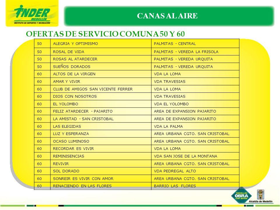 OFERTAS DE SERVICIO COMUNA 50 Y 60