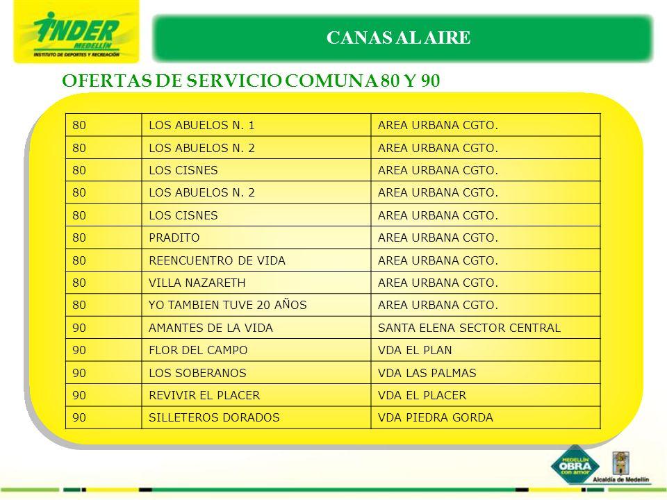 OFERTAS DE SERVICIO COMUNA 80 Y 90