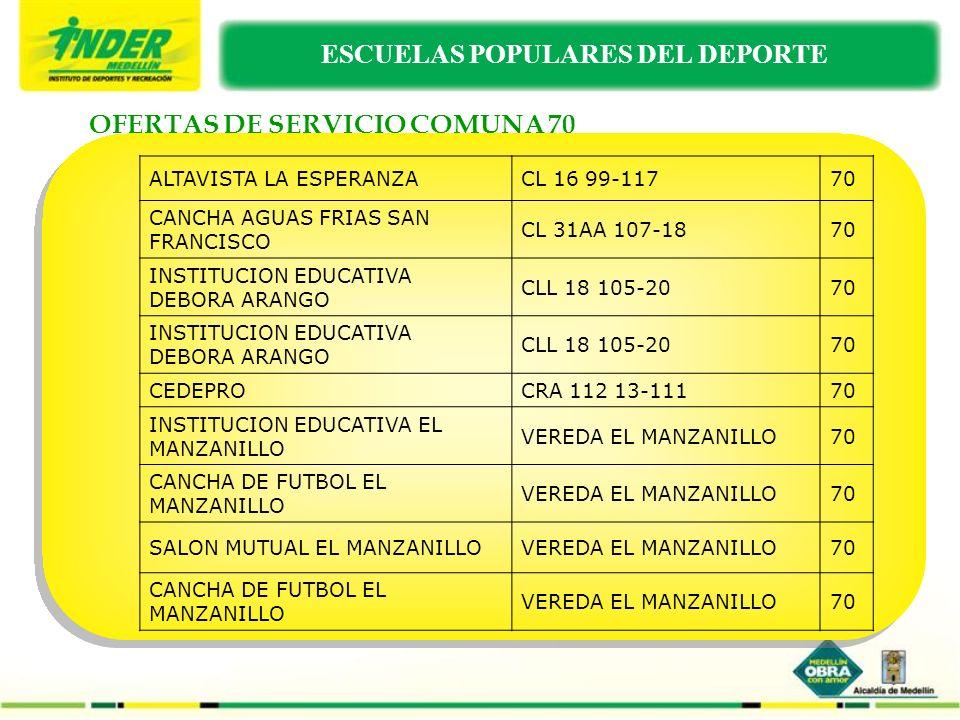 ESCUELAS POPULARES DEL DEPORTE