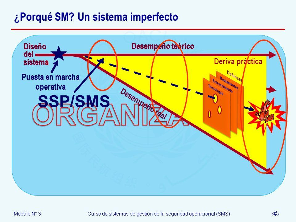¿Porqué SM Un sistema imperfecto