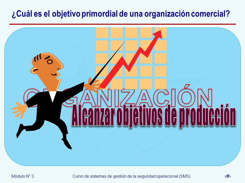 ¿Cuál es el objetivo primordial de una organización comercial