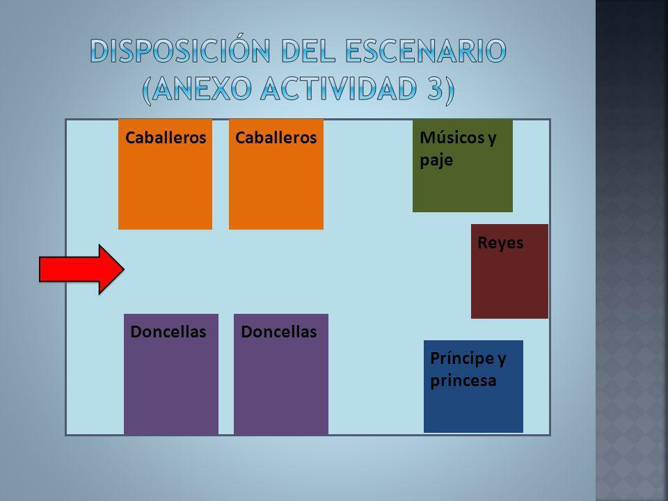Disposición del escenario (anexo actividad 3)