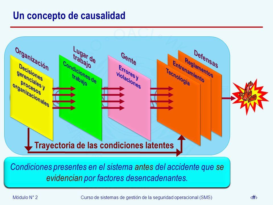 Un concepto de causalidad