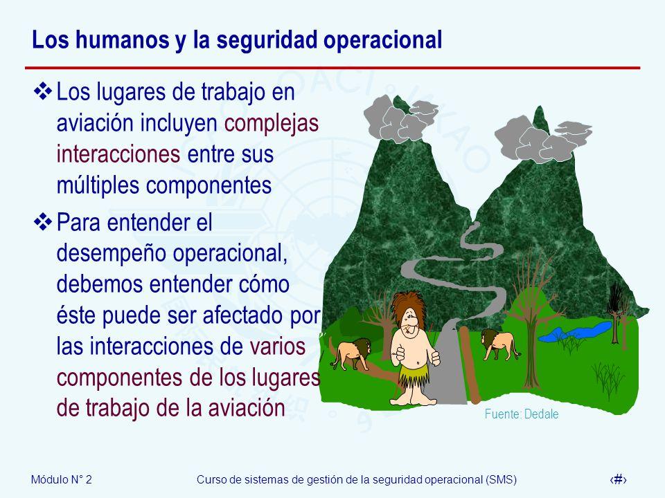 Los humanos y la seguridad operacional