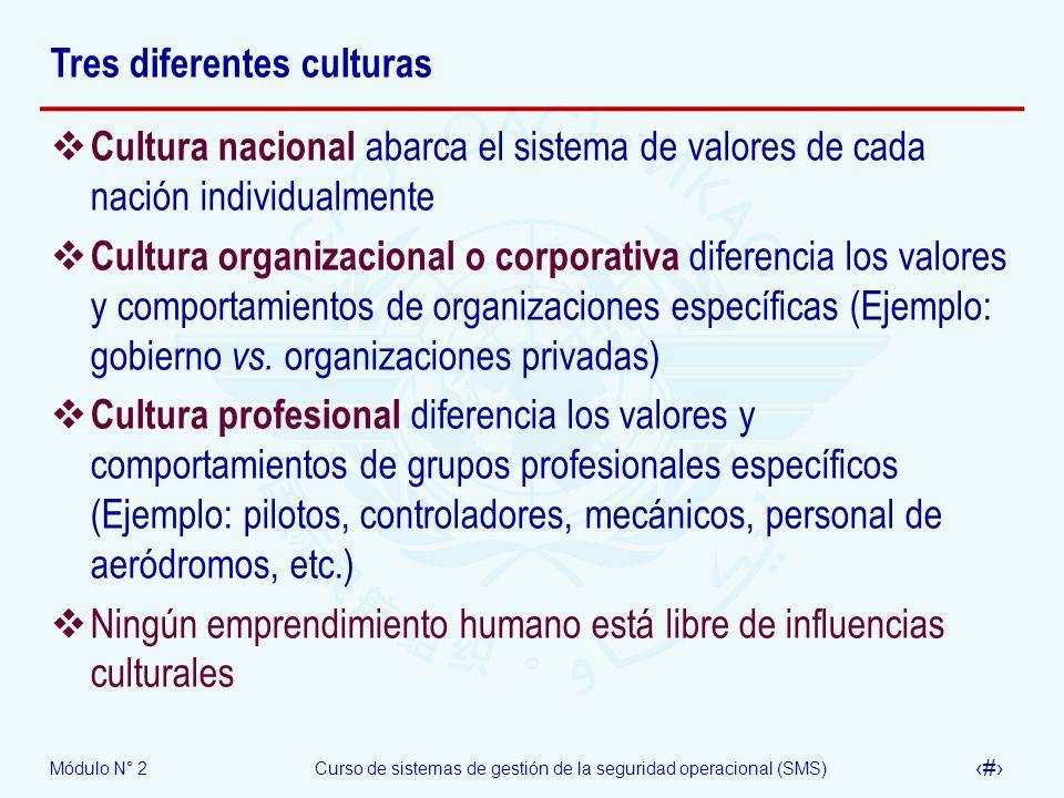 Tres diferentes culturas