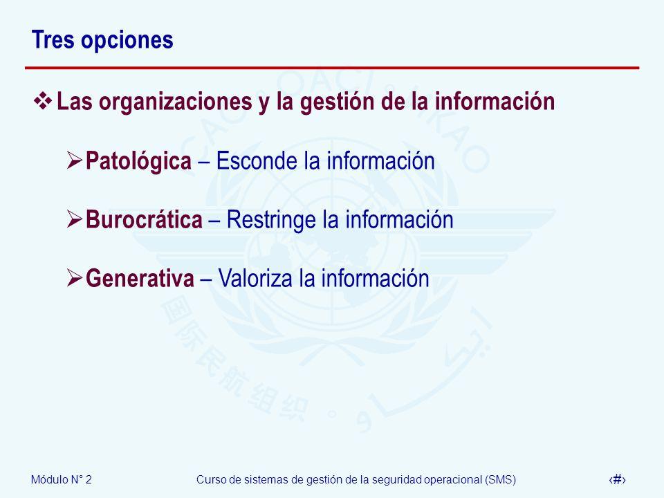 Tres opciones Las organizaciones y la gestión de la información. Patológica – Esconde la información.