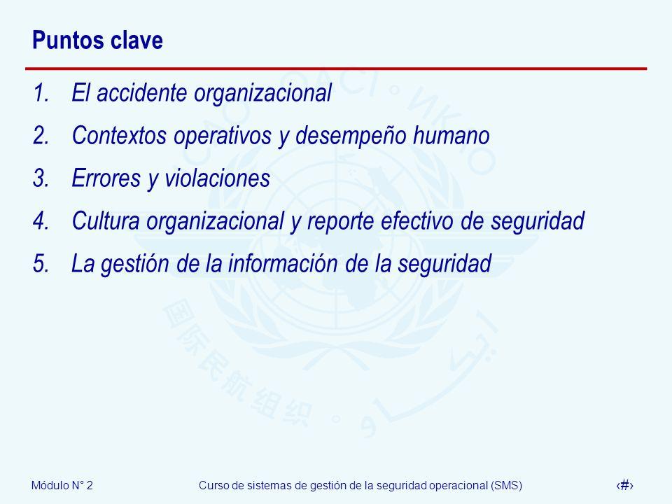Puntos clave El accidente organizacional. Contextos operativos y desempeño humano. Errores y violaciones.