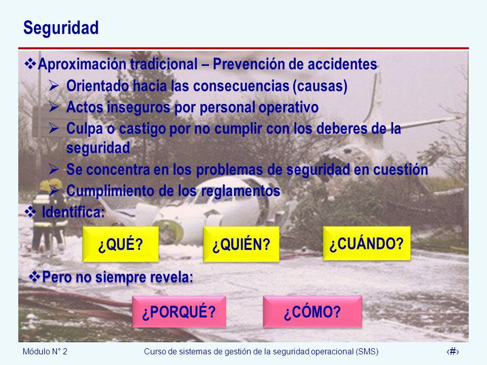 Seguridad Aproximación tradicional – Prevención de accidentes