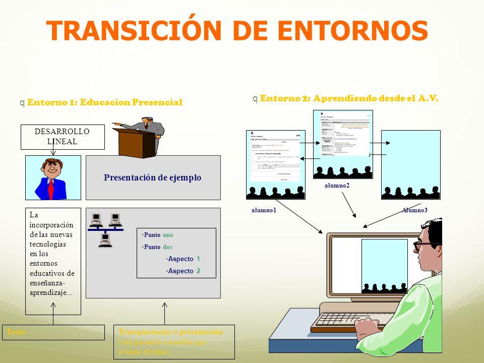 TRANSICIÓN DE ENTORNOS