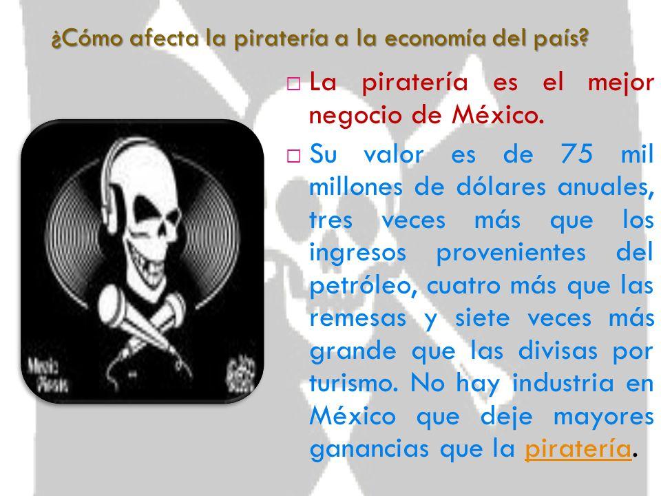 ¿Cómo afecta la piratería a la economía del país