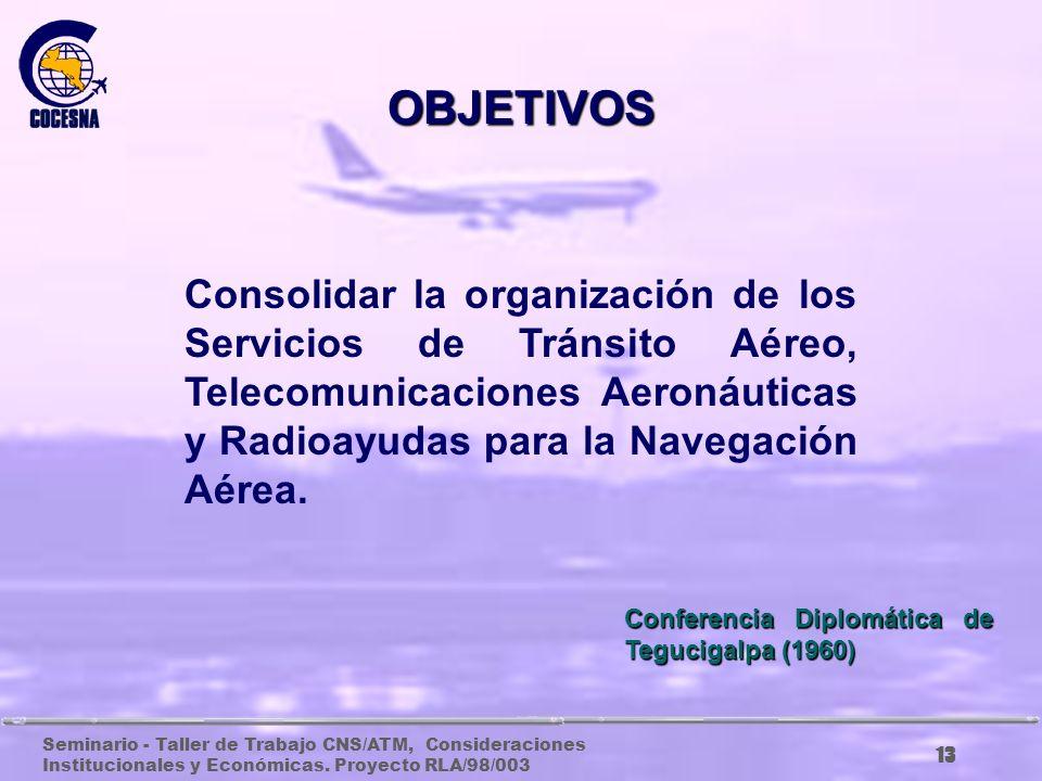 OBJETIVOS Consolidar la organización de los Servicios de Tránsito Aéreo, Telecomunicaciones Aeronáuticas y Radioayudas para la Navegación Aérea.