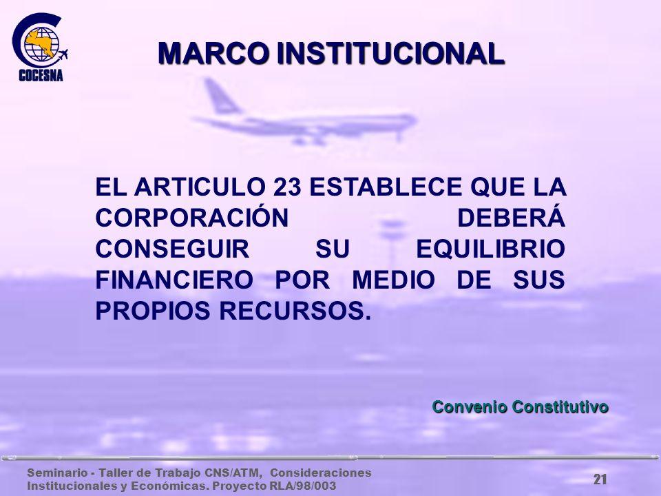 MARCO INSTITUCIONAL EL ARTICULO 23 ESTABLECE QUE LA CORPORACIÓN DEBERÁ CONSEGUIR SU EQUILIBRIO FINANCIERO POR MEDIO DE SUS PROPIOS RECURSOS.