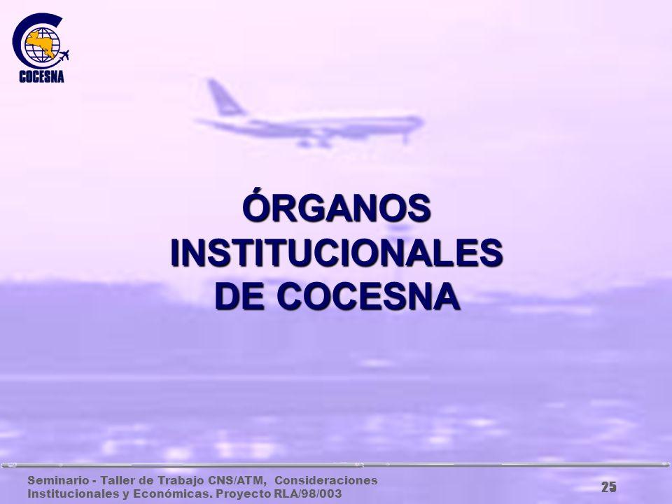 ÓRGANOS INSTITUCIONALES DE COCESNA