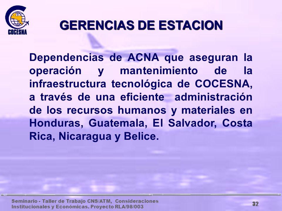GERENCIAS DE ESTACION