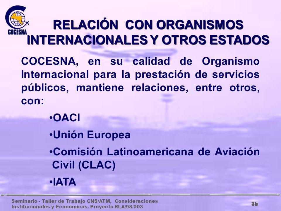 RELACIÓN CON ORGANISMOS INTERNACIONALES Y OTROS ESTADOS