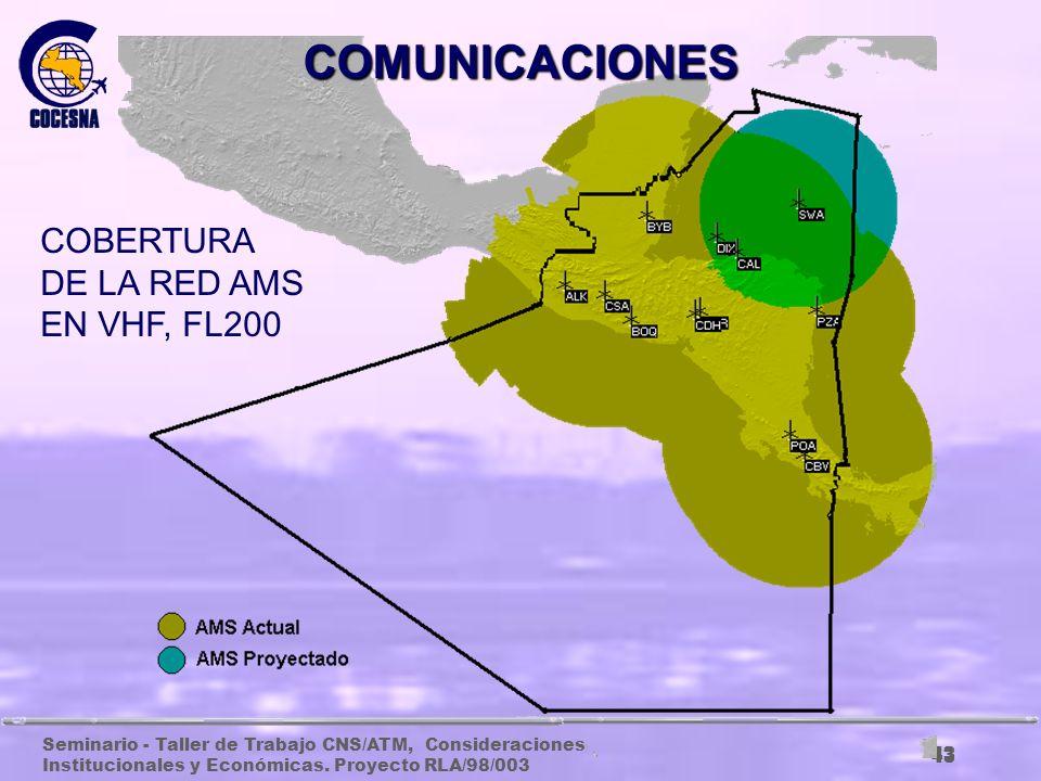 COMUNICACIONES COBERTURA DE LA RED AMS EN VHF, FL200