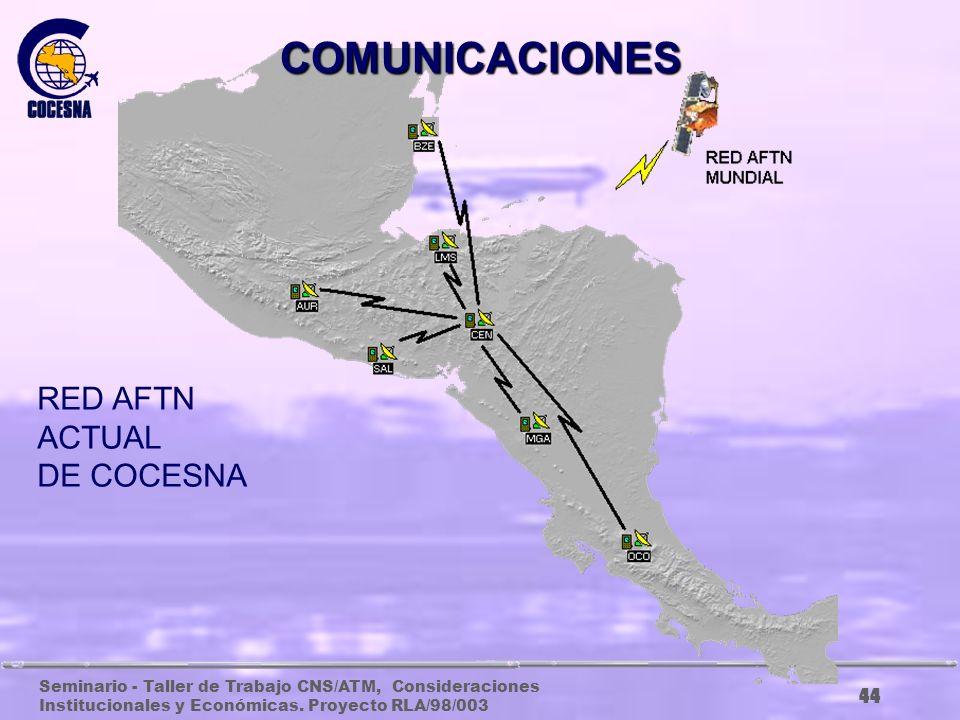 COMUNICACIONES RED AFTN ACTUAL DE COCESNA