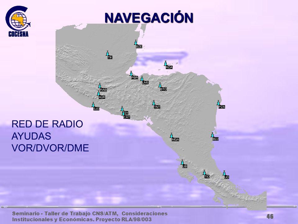 NAVEGACIÓN RED DE RADIO AYUDAS VOR/DVOR/DME