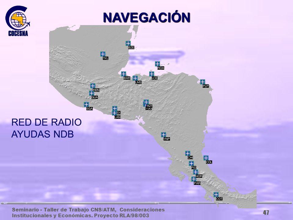 NAVEGACIÓN RED DE RADIO AYUDAS NDB