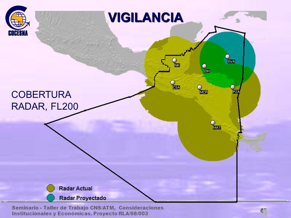 VIGILANCIA COBERTURA RADAR, FL200