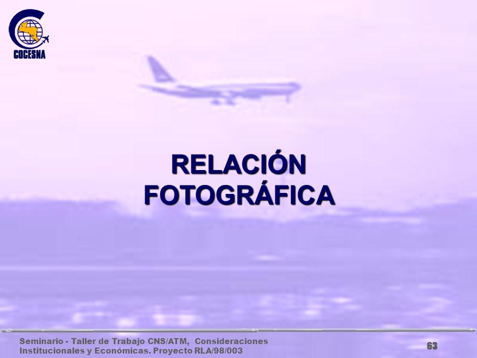 RELACIÓN FOTOGRÁFICA