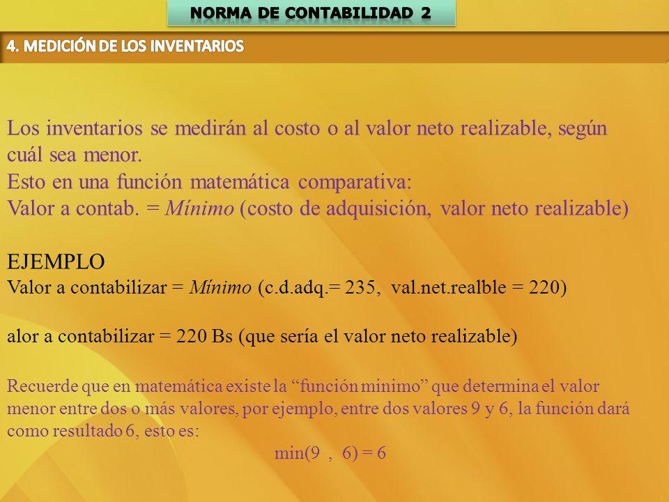 Esto en una función matemática comparativa: