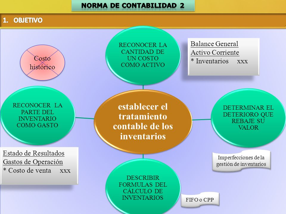 establecer el tratamiento contable de los inventarios