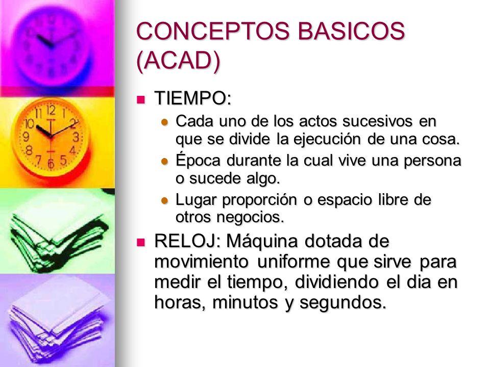 CONCEPTOS BASICOS (ACAD)
