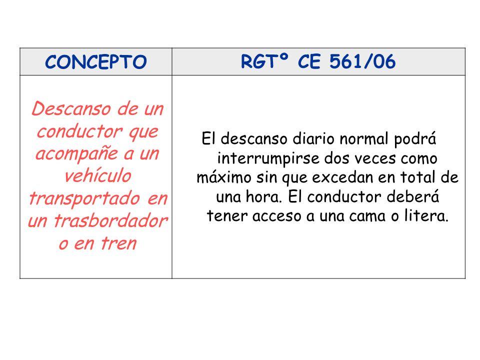 CONCEPTO RGTº CE 561/06. Descanso de un conductor que acompañe a un vehículo transportado en un trasbordador o en tren.