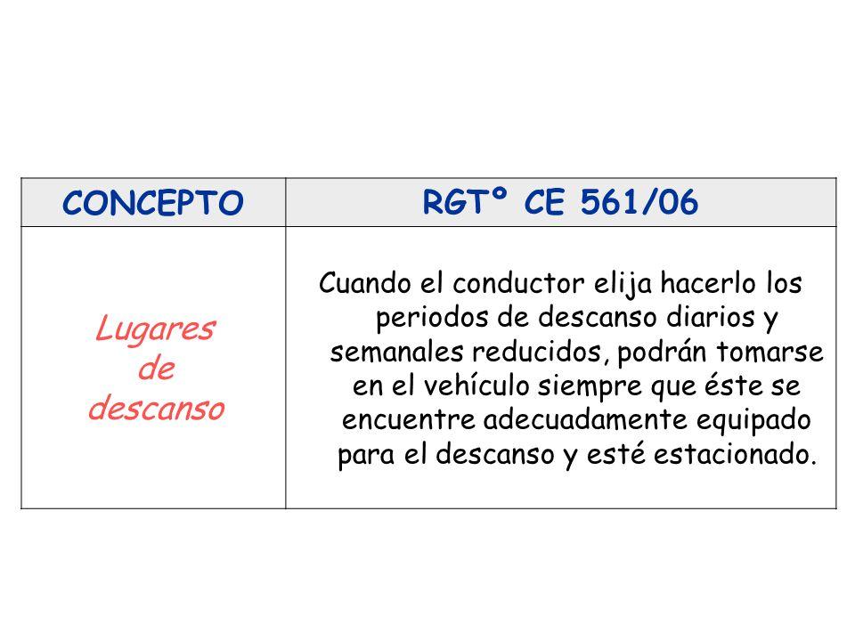 CONCEPTO RGTº CE 561/06 Lugares de descanso