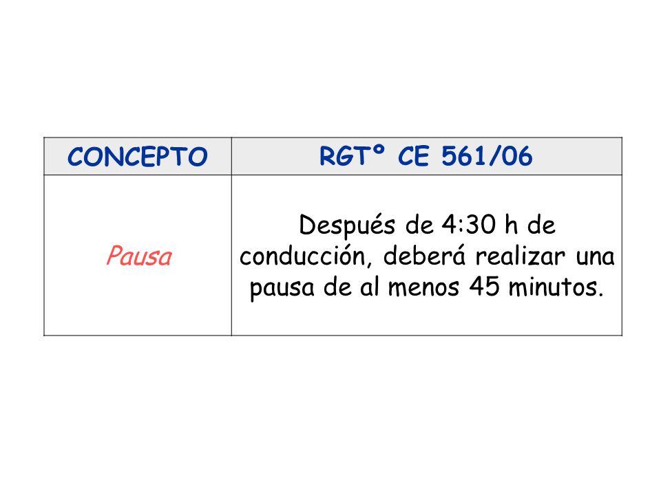 CONCEPTO RGTº CE 561/06. Pausa.