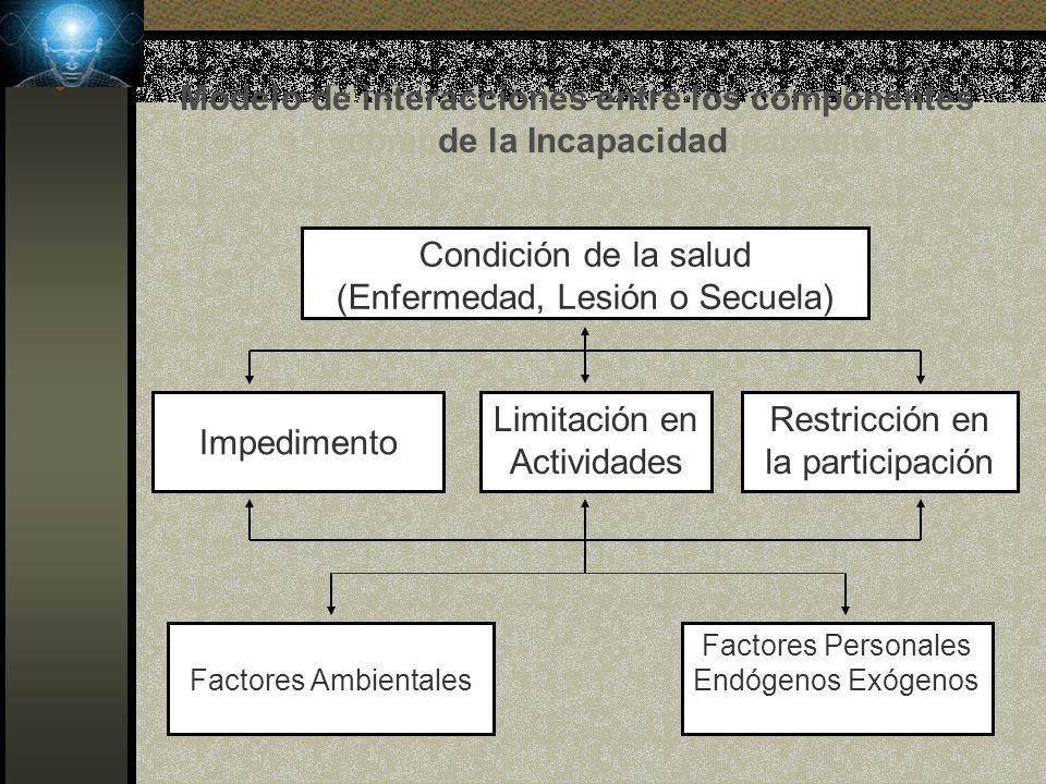Modelo de interacciones entre los componentes de la Incapacidad