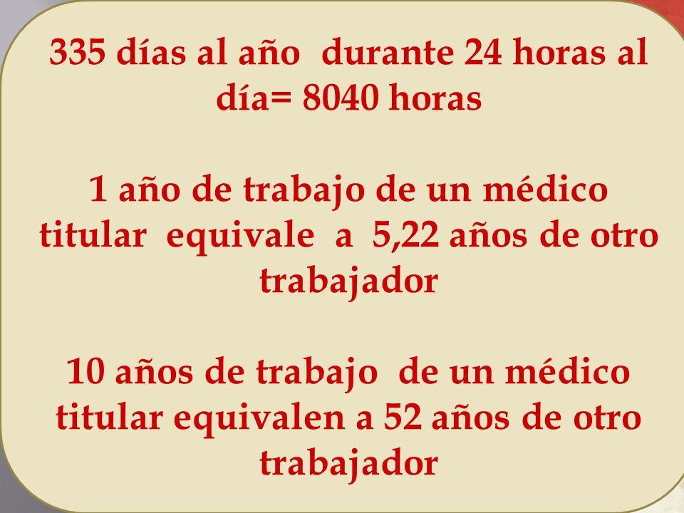 JORNADA: EL MÉDICO TITULAR APD