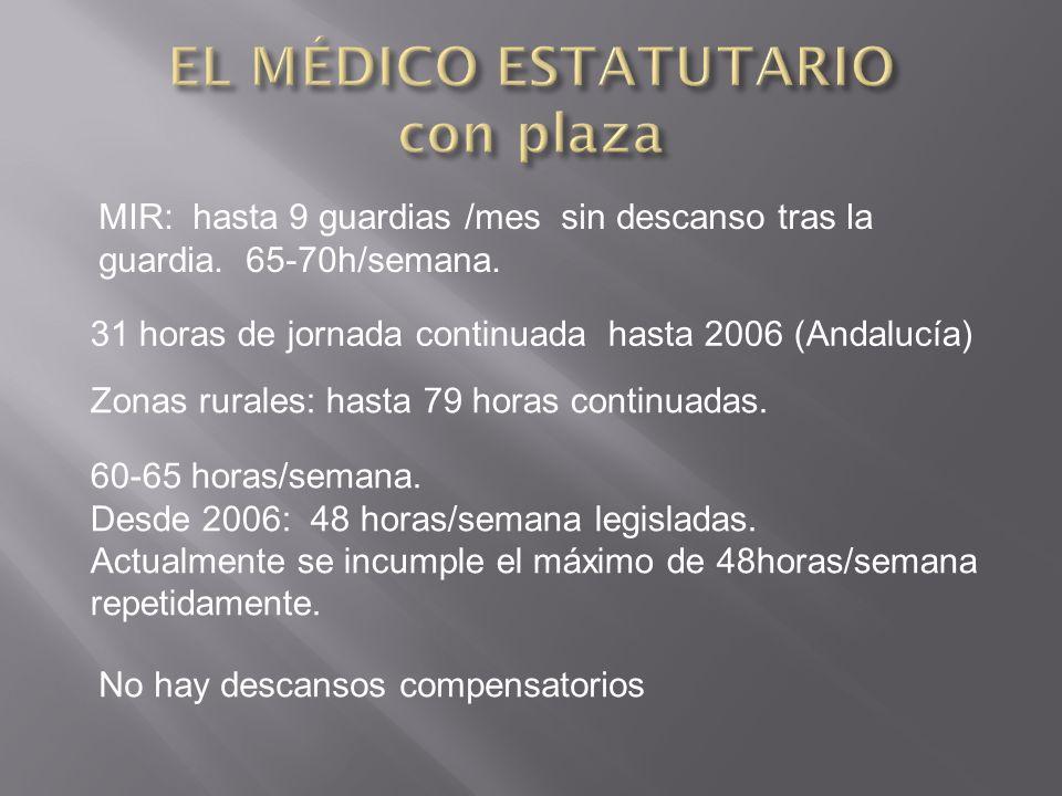 EL MÉDICO ESTATUTARIO con plaza