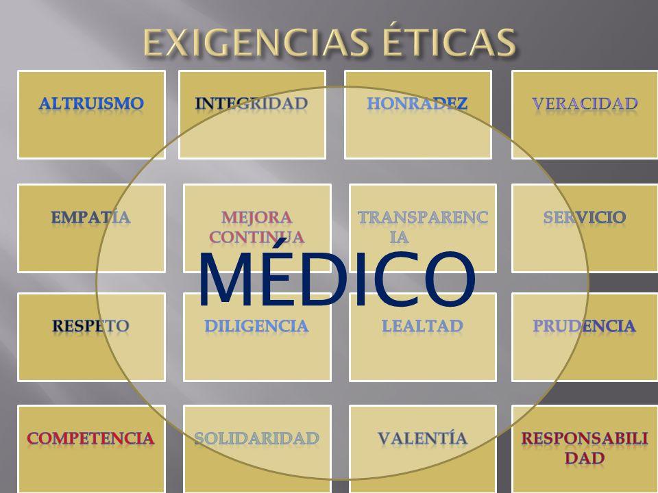 MÉDICO EXIGENCIAS ÉTICAS Altruismo Integridad Honradez Veracidad