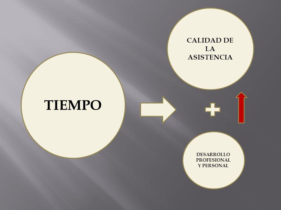 CALIDAD DE LA ASISTENCIA DESARROLLO PROFESIONAL Y PERSONAL