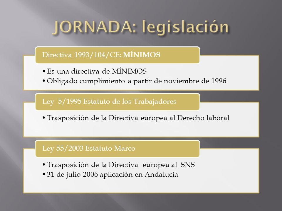 JORNADA: legislación Directiva 1993/104/CE: MÍNIMOS