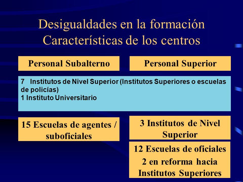 Desigualdades en la formación Características de los centros